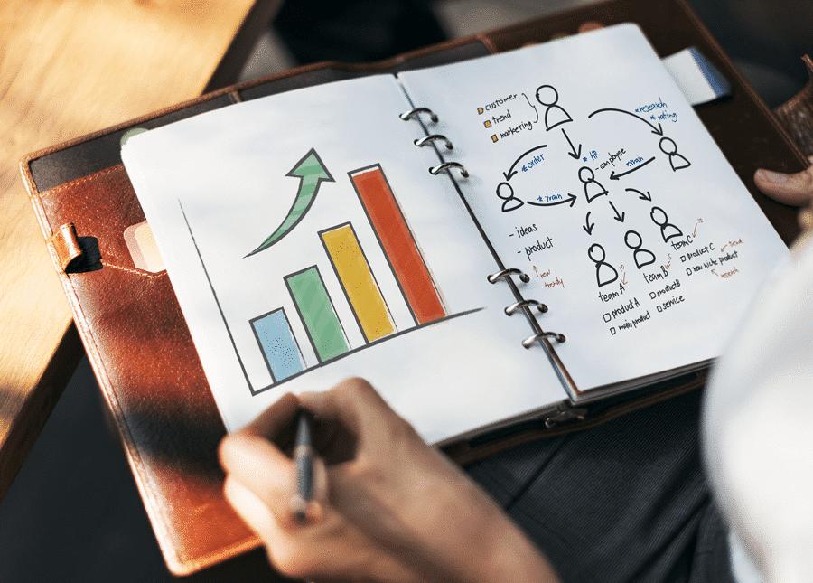 Dicas para melhorar o desempenho no trabalho | BIT Cursos